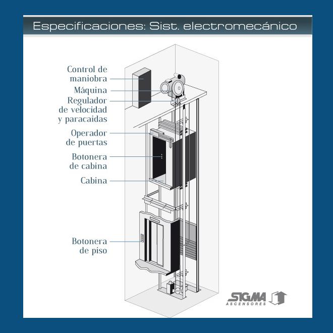 Sigma Ascensores Instalación Mantenimiento Y Modernización De